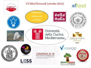 network - galassia UCMed